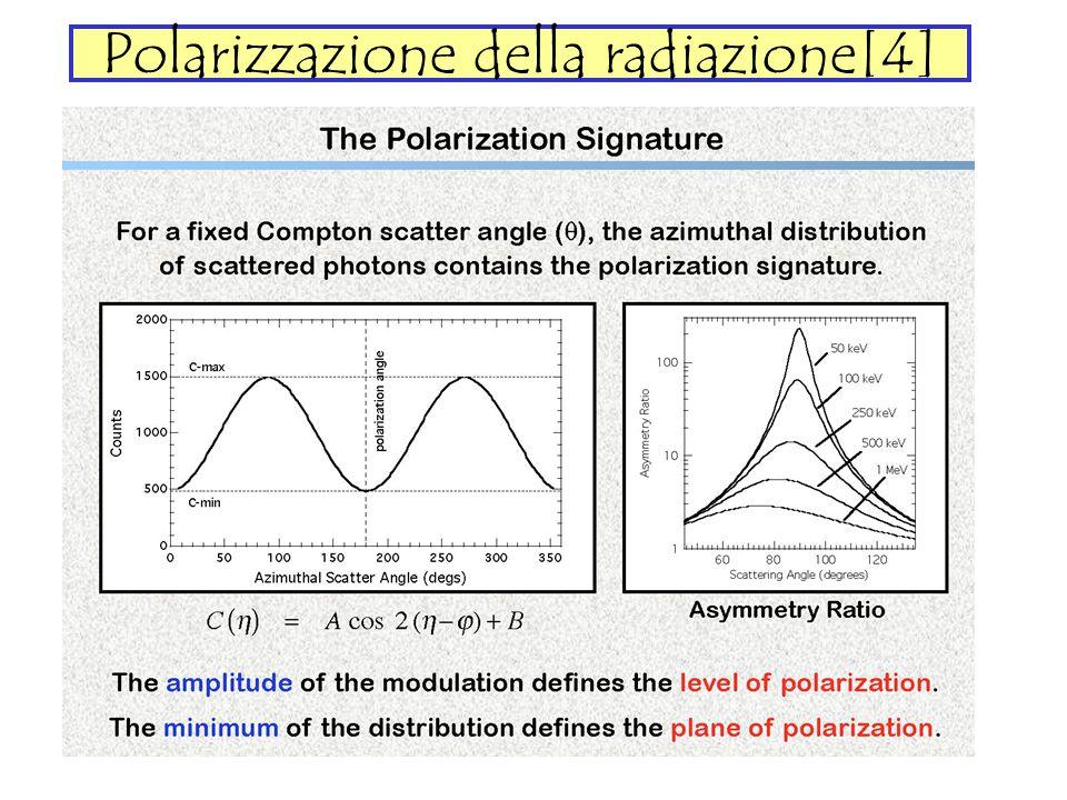 Polarizzazione della radiazione[4]